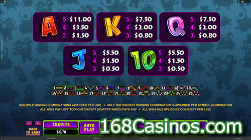 So Many Monsters Online Slot Paytable