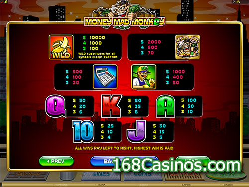 Money Mad Monkey Slot Paytable