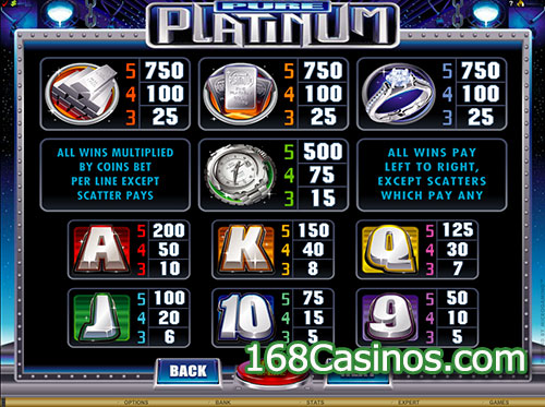 Pure - Review & Play this Online Casino Game