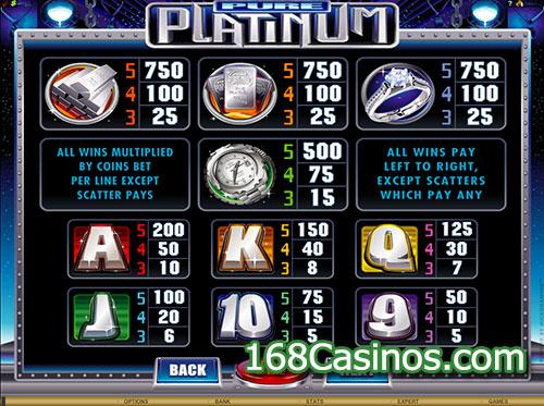 Pure Platinum Slot Paytable