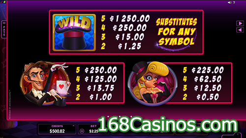 Rabbit In The Hat Slot Paytables