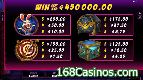 Rabbit In The Hat Online Slot Paytables
