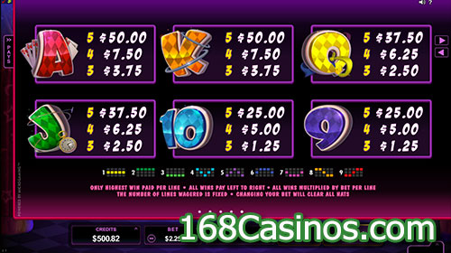 Rabbit In The Hat Video Slot Paytables