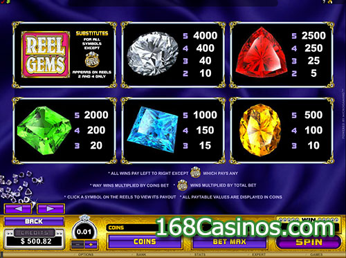 online casino ratings gems spielen