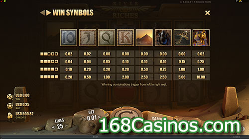 River of Riches Online Slot Paytable
