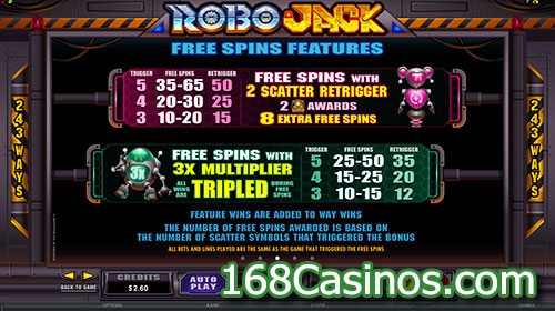 RoboJack Online Slot Free Spins Bonus