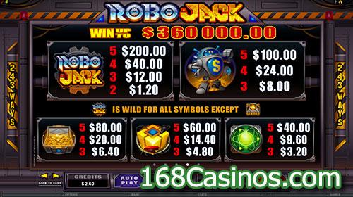 RoboJack Online Slot Paytable