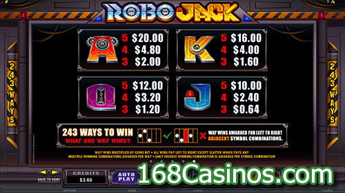 RoboJack Video Slot Paytable