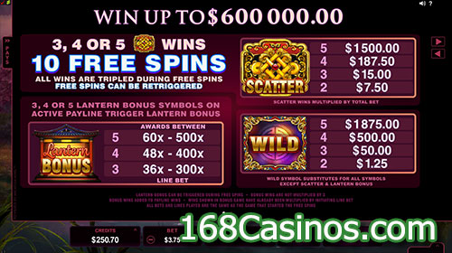 Serenity Video Slot Free Spins