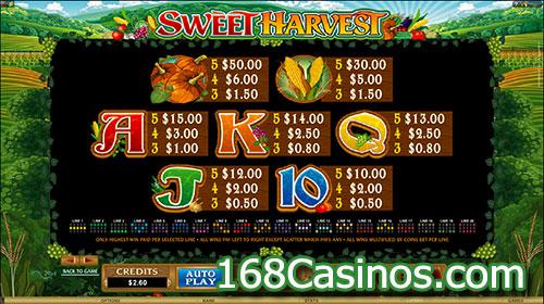 Sweet Harvest Video Slot Paytable
