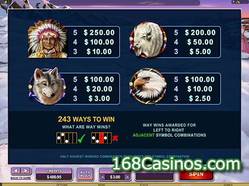 Mystic Dreams Slot Paytable
