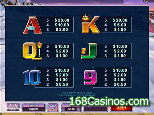 Mystic Dreams Video Slot Paytable