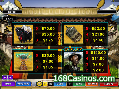 Paradise Found Video Slot Paytable