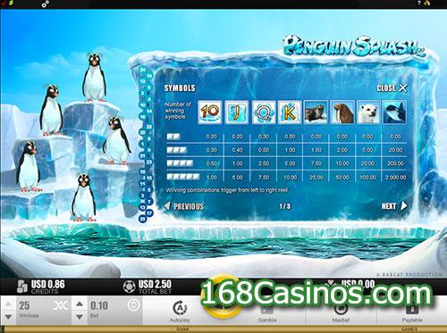 Penguin Splash Slot Paytable