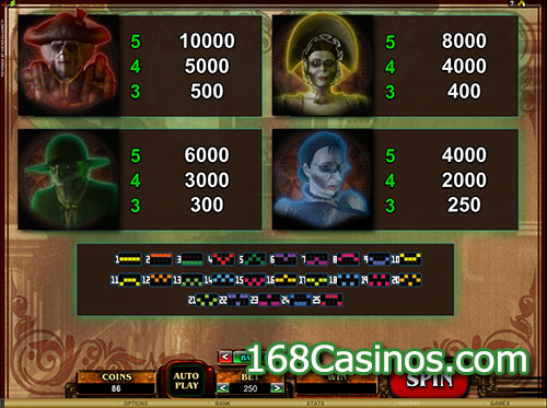 Phantom Cash Video Slot Paytable