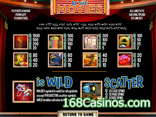 At the Movies Slot Paytable