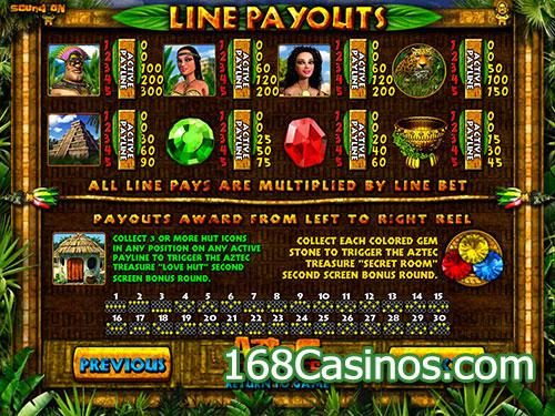 Aztec Treasures Slot Paytable