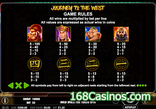 Journey To The West Slot Paytable