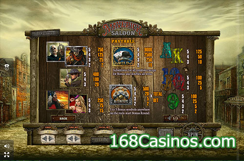 Maverick Saloon Slot Paytable