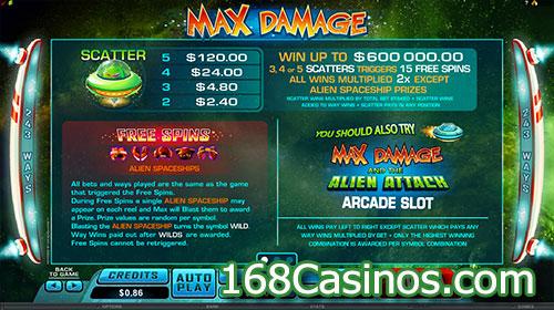 Max Damage Slot Bonus