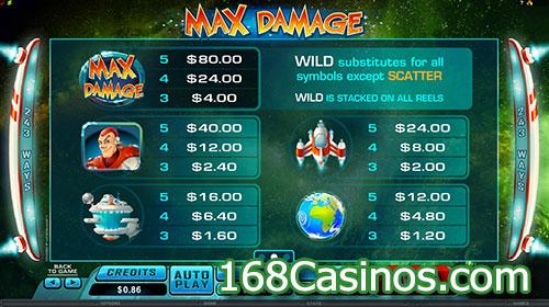 Max Damage Slot Paytable