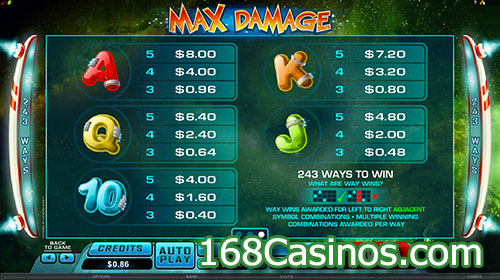 Max Damage Online Slot Paytable