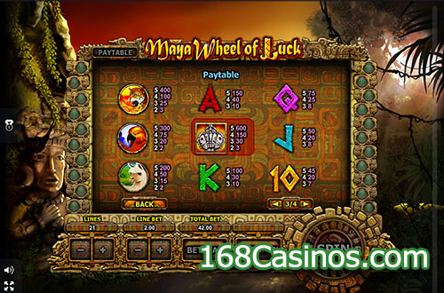 Maya Wheel of Luck Slot Paytable