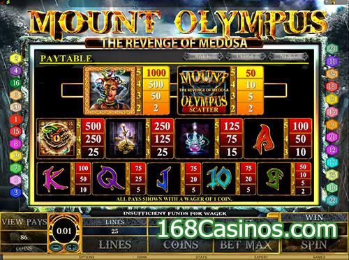 Mount Olympus - Revenge of Medusa Slot - Paytable