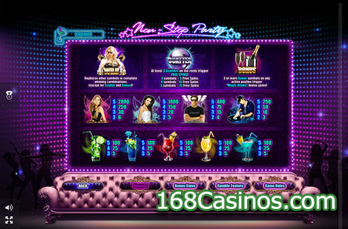 Non-stop Party Slot Paytable