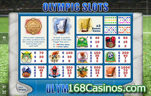 Olympic Slots Paytable