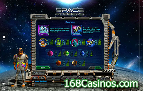 Space Robbers Slot Paytable