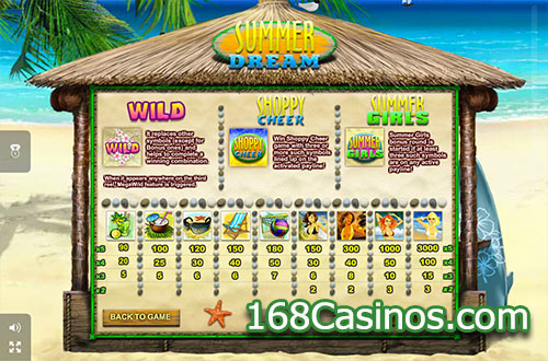 Summer Dream Slot Paytable