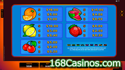 SunTide Video Slot Paytable