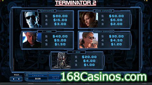 Terminator 2 Online Slot Paytable