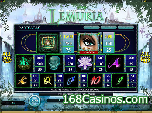 The Forgotten Land of Lemuria Slot Paytable
