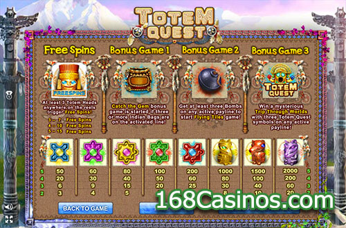 Totem Quest Slot Paytable