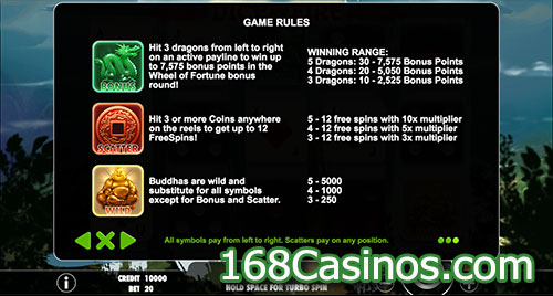 Dice and Fire Slot Bonus Games