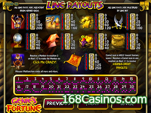 Genie's Fortune Slot Paytable