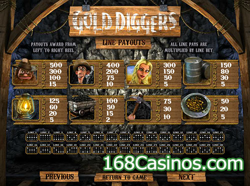 Gold Diggers Slot Paytable